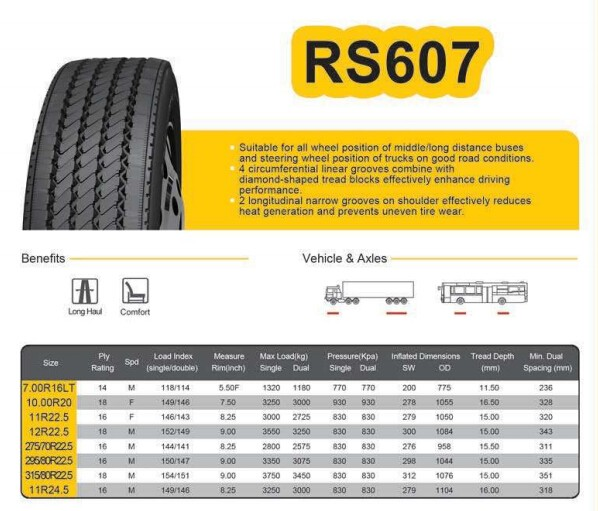 Roadshine RS607 Pattern Good quality radial ply tyre Truck tyres 11R24.5