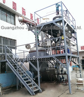 Jinzong Machinery furniture paint water-base resin plant