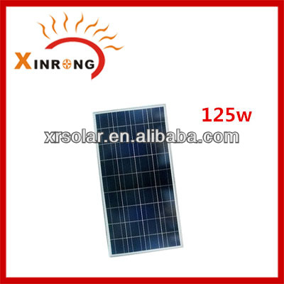 High Efficiency Best PricePer Watt Solar Panels in India