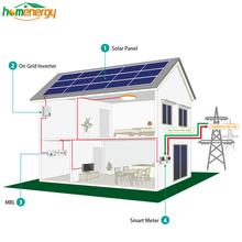 Top design photovoltaic solar panel system 5kw 10kw 20kw 30kw solar energy system price