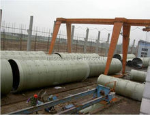 Perforated underground industrial Storm DRAINAGE PIPE