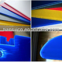 Hot Sale Best Price 2mm Polypropylene