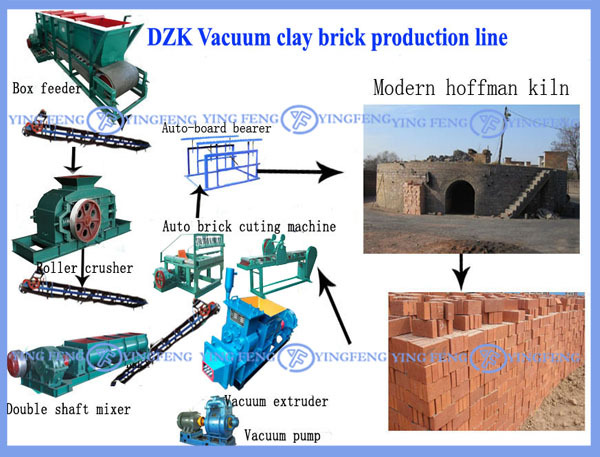 Business opportunity DZK26 small vacuum brick maker machine