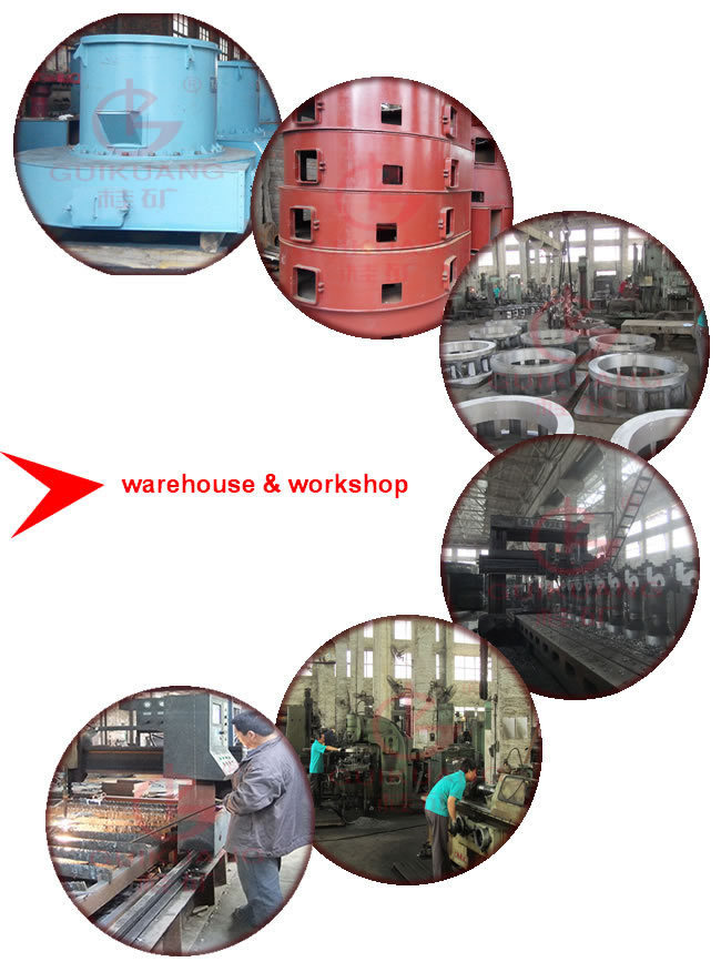 1250 mesh talc powder GK9920 Ultrafine Grinding Mill
