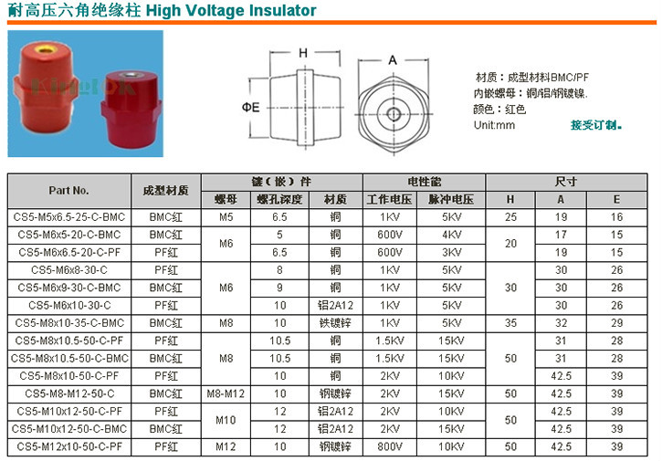 Busbar Insulator BMC standoff insulators Voltage Epoxy Busbar Insulator Spindle insulator