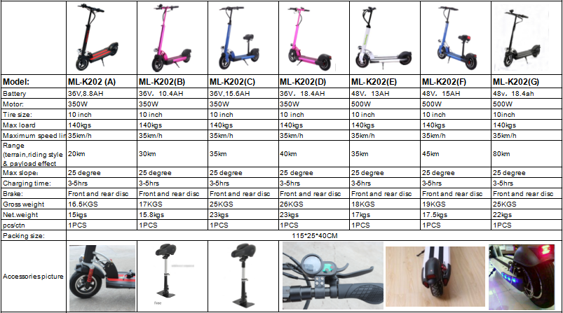 6.5 kg !Long range 2 wheel folding 10 inch fastwheel electric scooter