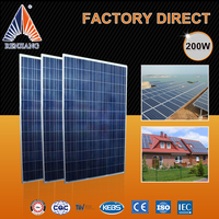 RJ cheap solar panel for india market 24v Poly Silicon pv module 160W,170w,180W