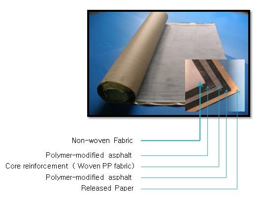 waterproofing sheet for roof(SM-B Type)