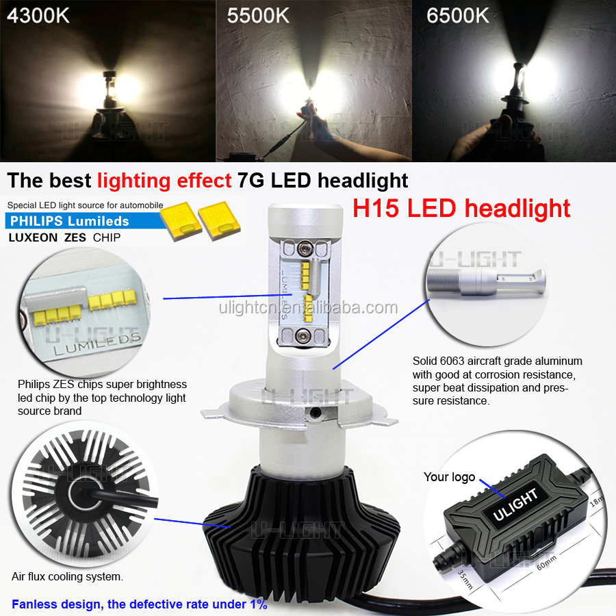 High quality 7G PHILIP h4 led headlight 5000k 12v 24v led car headlight 4000LM IP65 2 years warranty