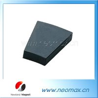 Permanent magnetic material