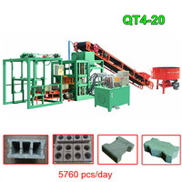 Shengya Machinery! QT4-15 small automatic hydraulic concrete hollow block making machine for Afrian