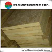Building Thermal Insulation Material Mineral Rock