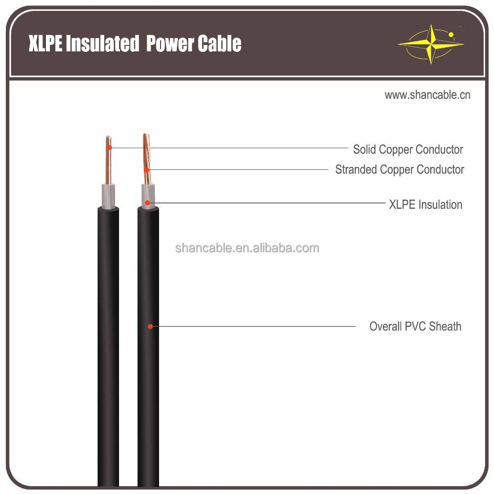 Best Selling 0.6/1kV 600/1000V low voltage copper conductor 16mm2 single core XLPE insulation LT electric power cable