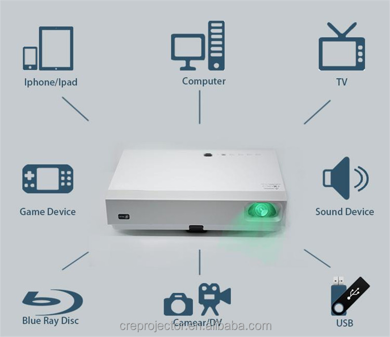 best 1080p projectors under 1000