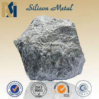 leading silicon metal company(hot sell 553,2202)