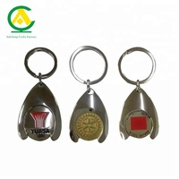 No Minimum Custom Metal Detachable Coin Holder Car Logo Keychains for Shopping