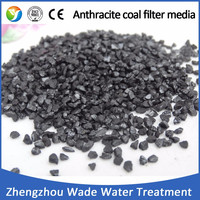 Export high quality anthracite coal/russia anthracite coal for sale
