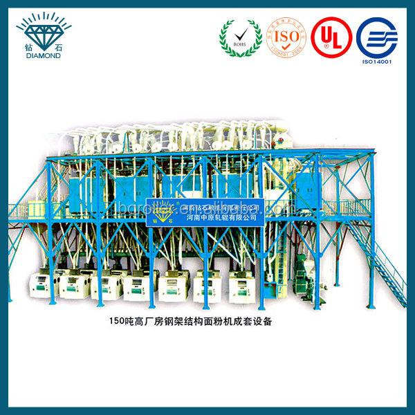 Alibaba express turkey soft/red wheat mill manufacturer in China
