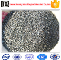 Best price sale ferro silicon and ferrosilicon grain and fesi