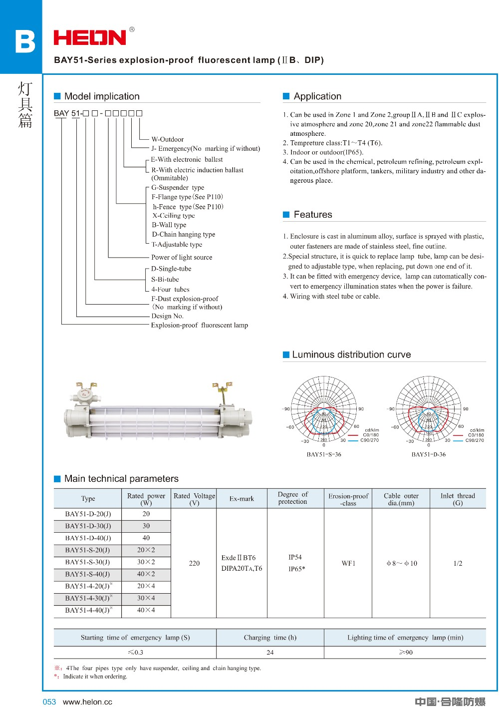 BAY51-Series explosion-proof fluorescent lamp(T5 tube)