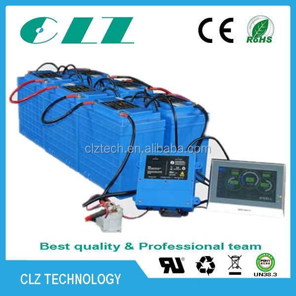 LiFePO4 Components electric car Application electric car battery