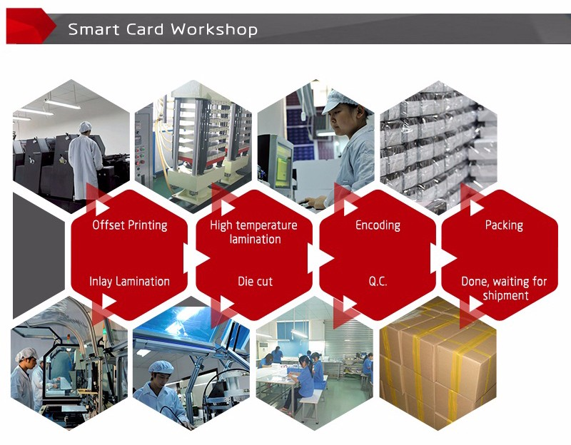 "<h1>transparante Herschrijfbare Plastic Ntag213 RFID NFC Visitekaartjes</h1>"" ori-breedte = "" 800 "" ori-hoogte = "" 624 "" ></p><p style="