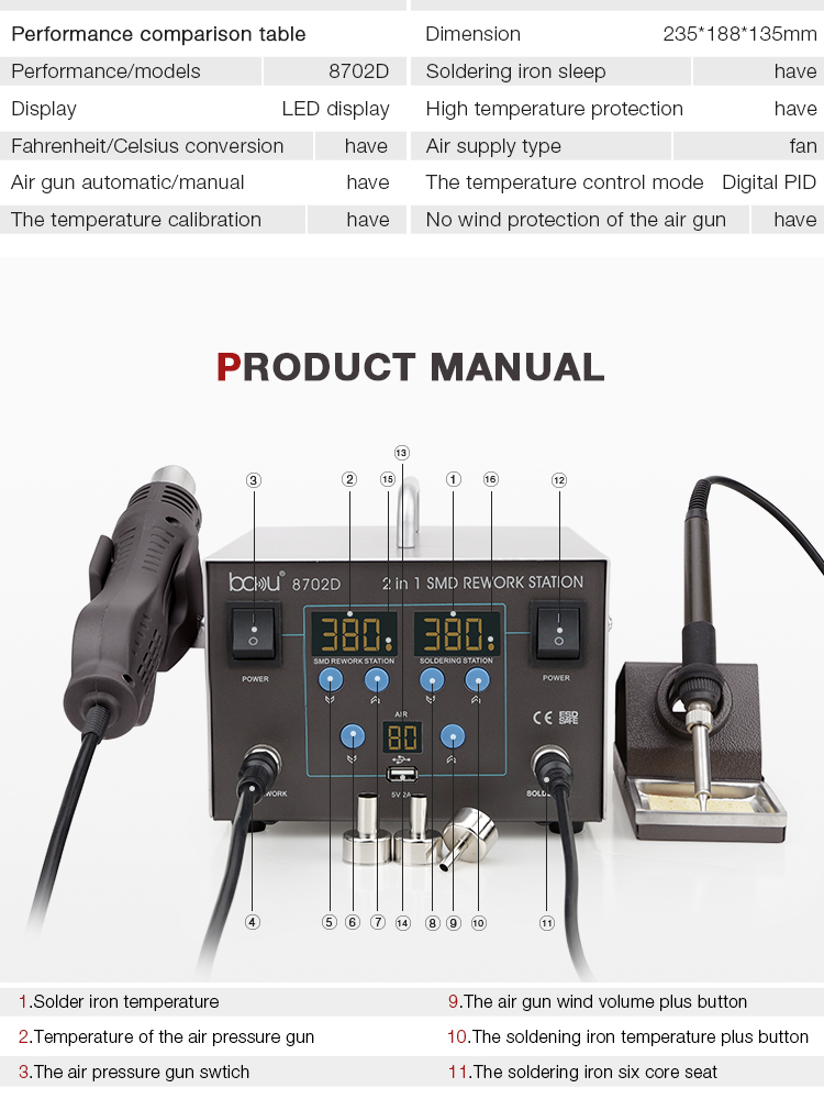 BAKU ba-8702D New Product Mobile Phone Led Digital Display Smd Hot Air Rework Soldering Station
