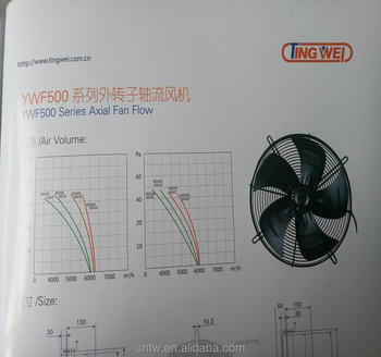 Alternating current asynchronous external rotor motor (YWF4D-500)