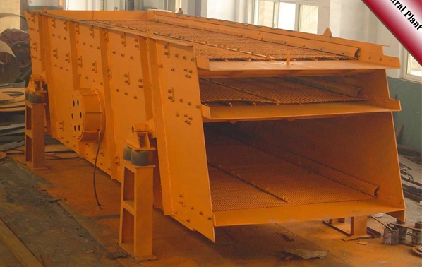 Circular vibrating screen machine with best price for quarry
