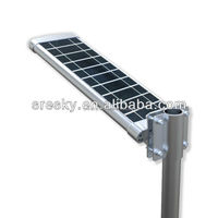 Solar Classic Large Led Street Outdoor Light Stand Square Light