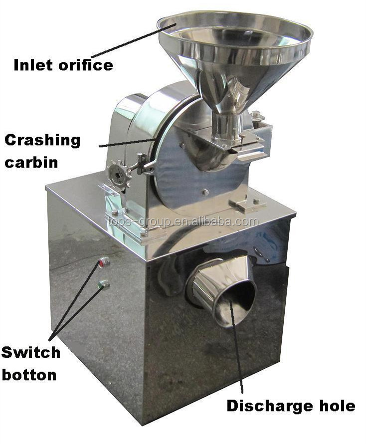 grinders machine