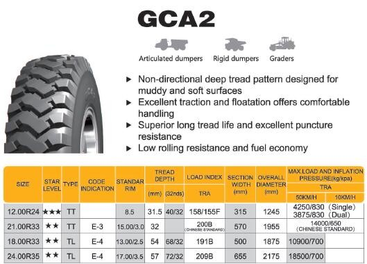 High quality radial Off-the-road tyre, BOTO brand,pattern GCA2 12.00R24 21.00R33 18.00R33 24.00R35