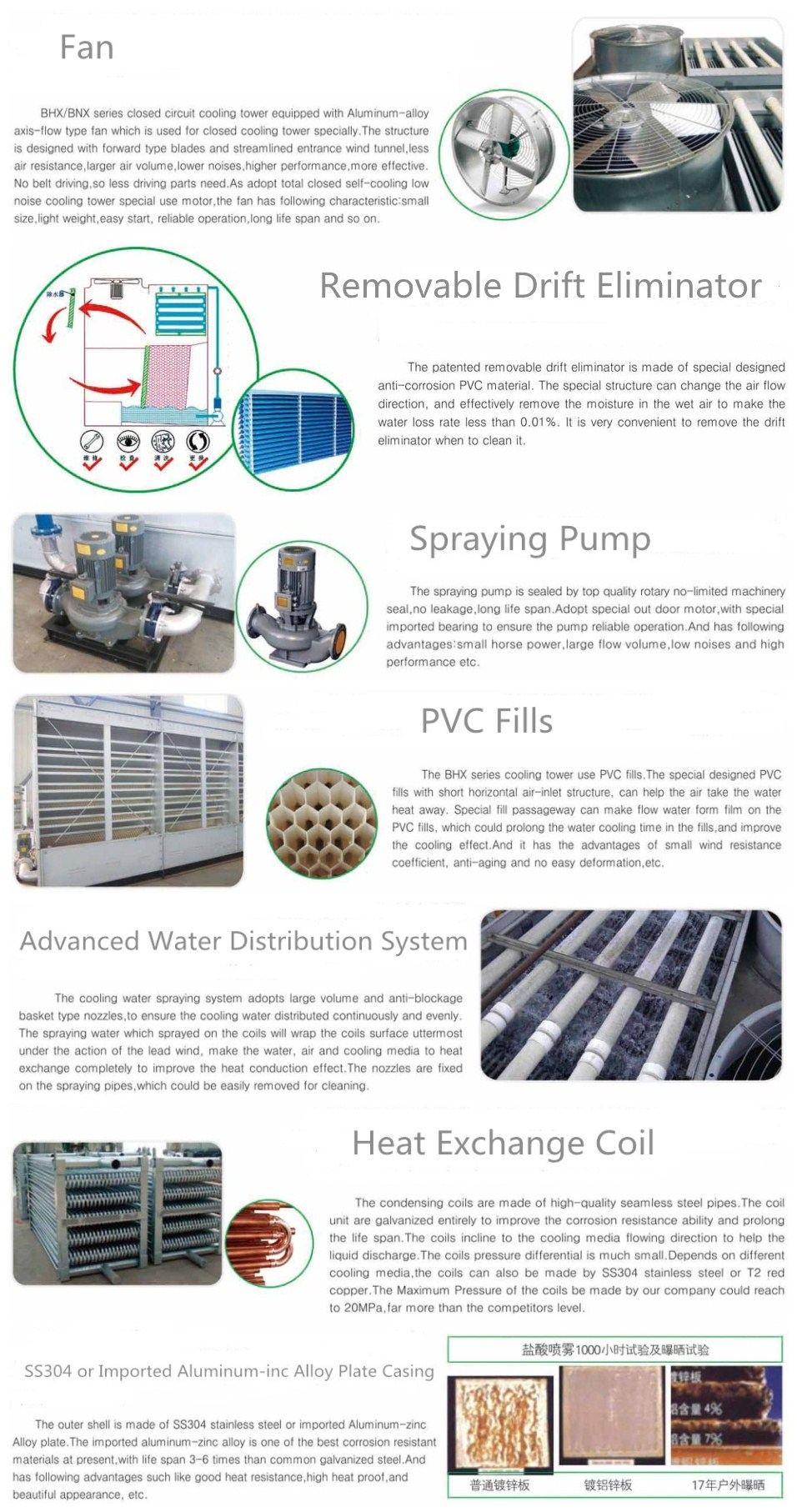 Evaporative Condenser Closed Circuit Loop Cooling Water Tower Manufacturer Industrial Cooling System Chemical Fluids Cooler