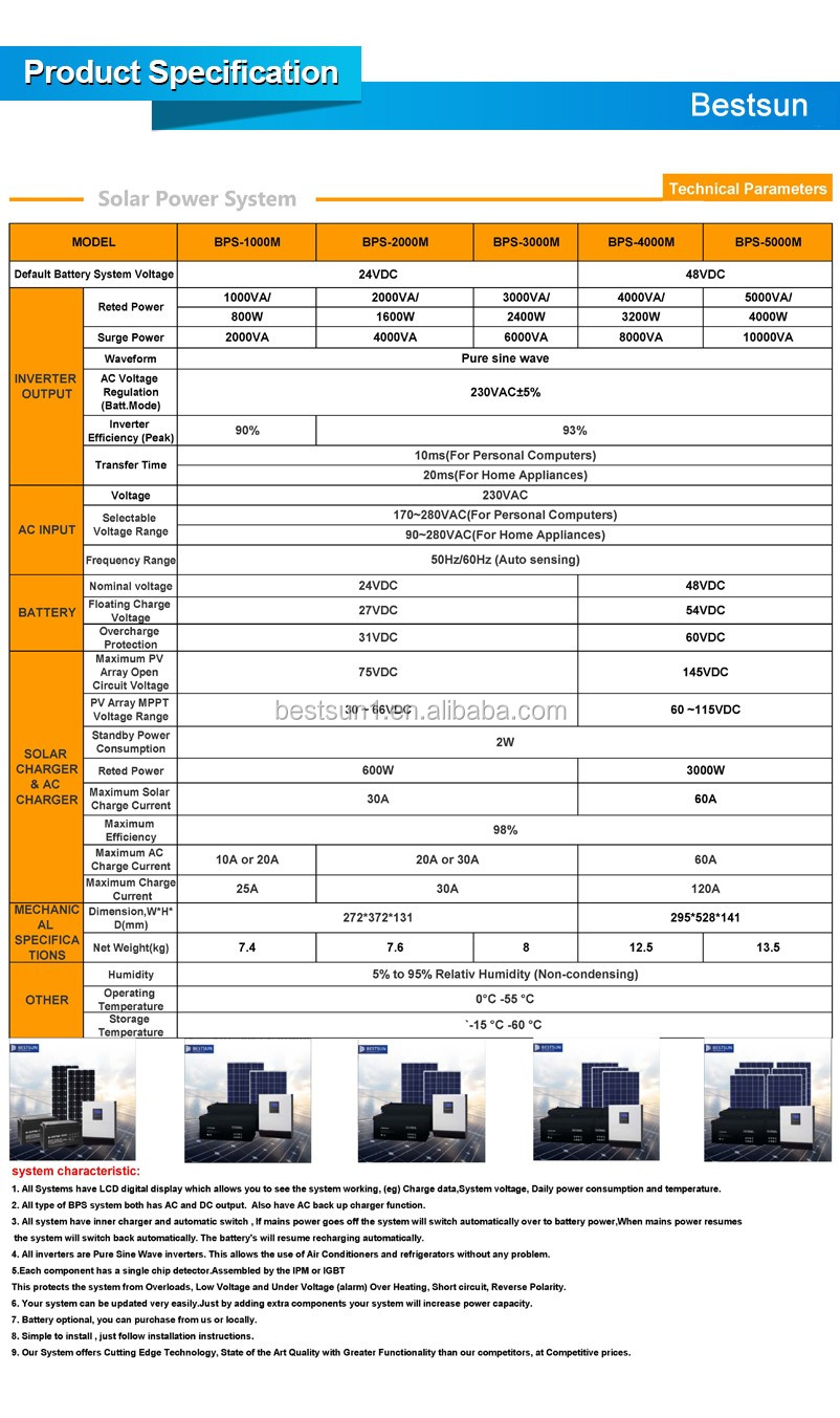 Bestsun Rechargeable 1000 Watt Pure Sine Wave Power Inverter With Diagram Of The Puresinewave Within An Pv Offgrid System Built In Battery