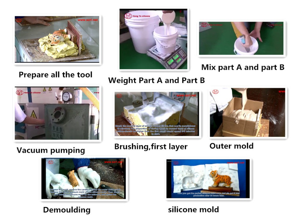 Silicone Rubber for Candle Mold