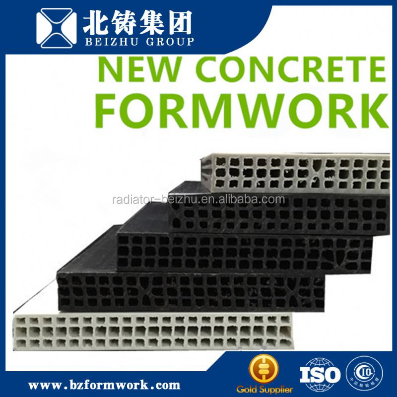 Best Window Formwork Products from Trusted Manufacturers