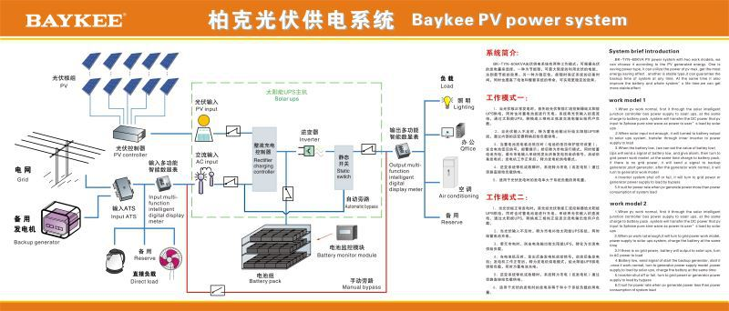 Baykee solar power system 3kw siemens micromaster 440 inverter baykee solar power system 3kw siemens micromaster 440 inverter circuit diagram ccuart Image collections