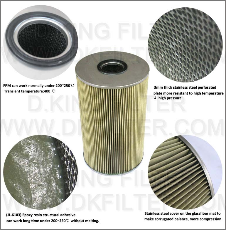 Air filter used for chemical petrol Ammonia /gas filter