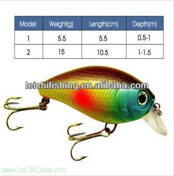 High durability and flexibility fishing bait mold