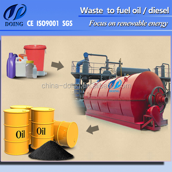 non-pollution waste TYRE RECYCLING OIL PRODUCTION LINE