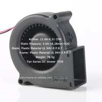 7530 exhaust fan 12v dc blower water fan