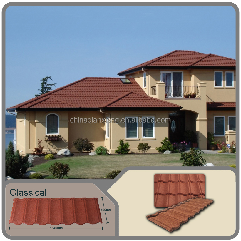 Building materials prefab homes classic tiles aluminum for Home building resources