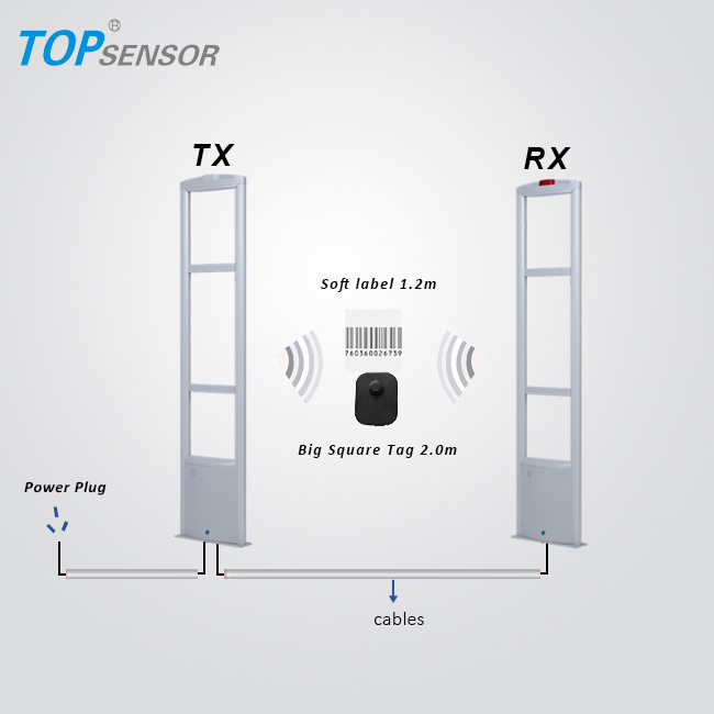 Retail Shop Gate Security Alarm Sensor Antenna EAS RF Security Products Loss Prevention System