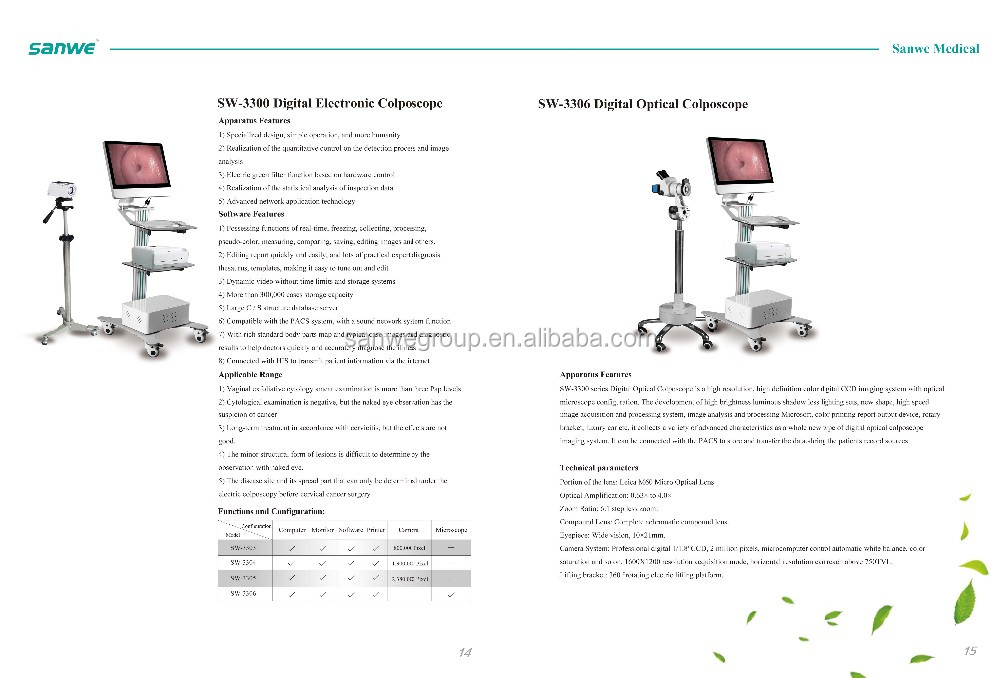 Low Price Colposcope-High performance