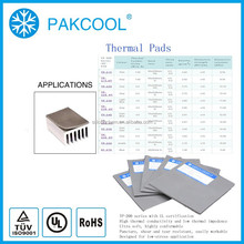 ECO product thermally conducitity silicone rubber filler with solar inverter