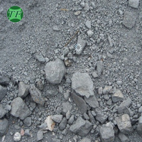 scrap metal supplier silicon/Si slag lump