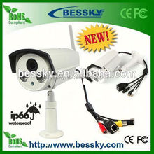 motion detection cctv camera nvr face recognition convert analog cctv to ip camera