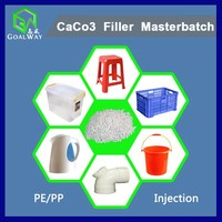 Plastic CaCo3 filler masterbatch (for PP/PE Injection)