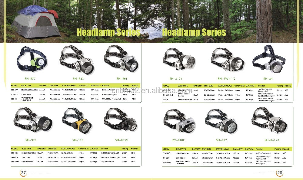 5000 Lumen Headlamp 4 Modes 3 C ree T6 Led Headlight Used for Bike