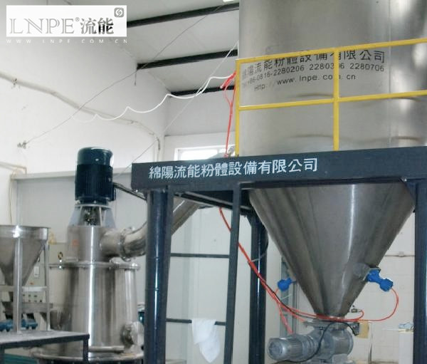 High Capacity Angelica Dedicated Grinding Mill